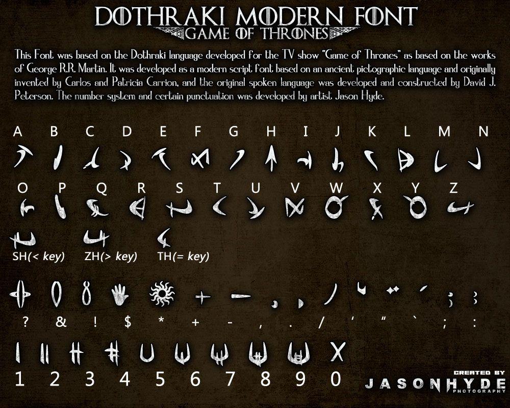 Image Result For Fantasy Alphabets Alfabet Symbolen Taal
