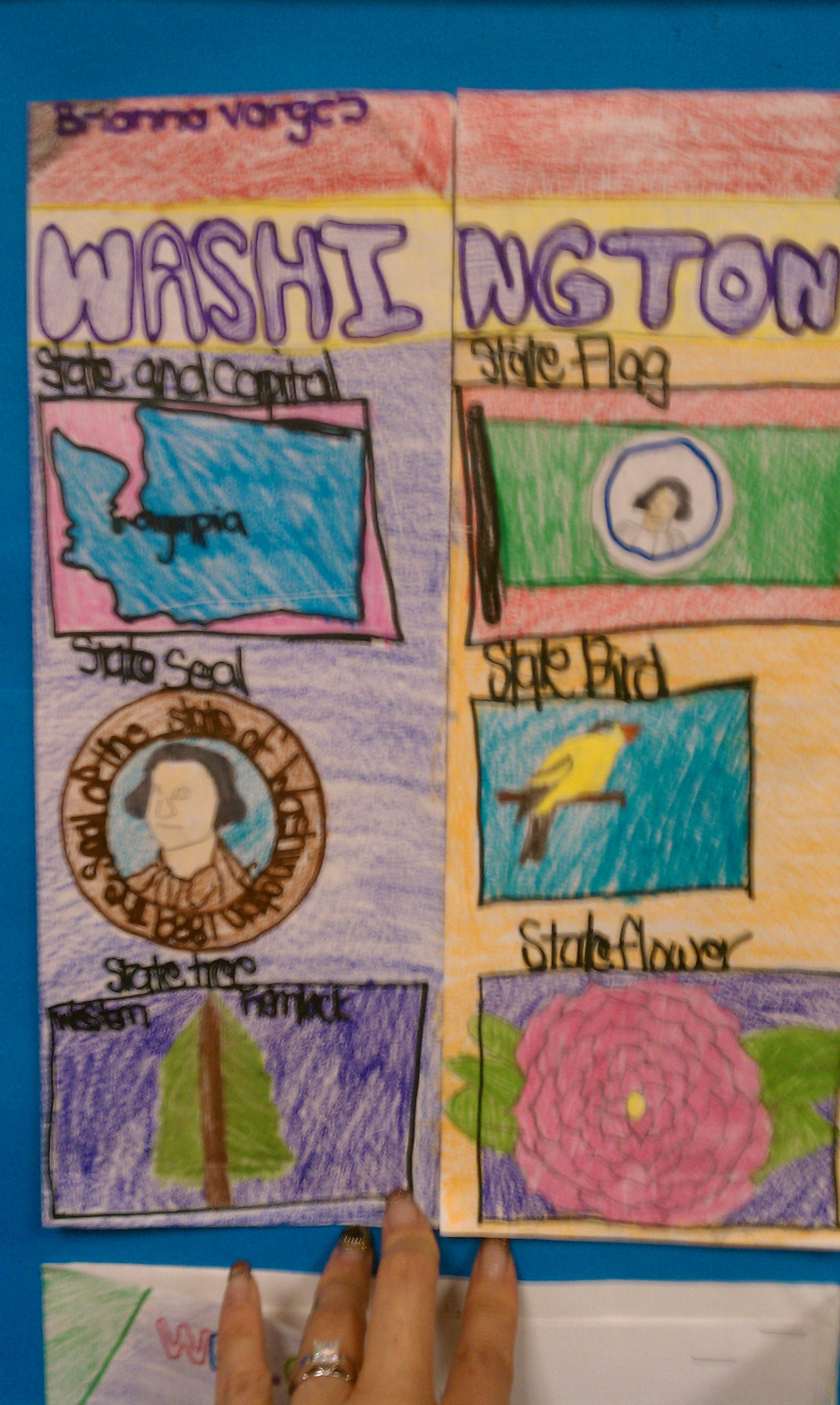 Washington State Report Example 5th Grade Social