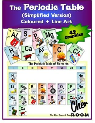 the periodic table cliparts first 20 elements from the cher room on 42. Black Bedroom Furniture Sets. Home Design Ideas