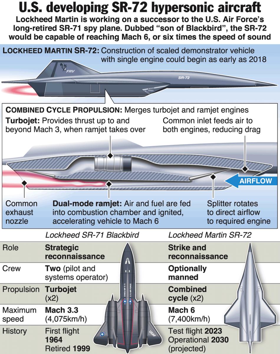 SR-71 Blackbird Airplane Blueprint Plan 184