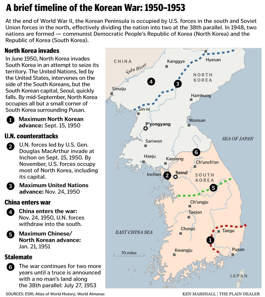 brief timeline of the korean war historical infographics  brief timeline of the korean war