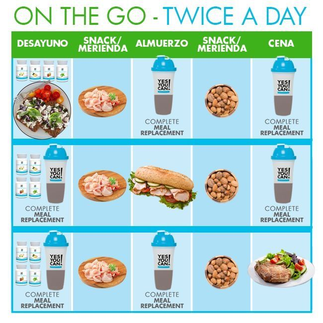 meal shake diet plan
