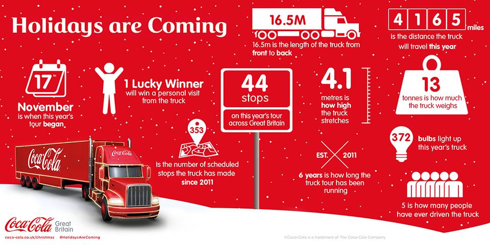 Pin On Christmas Info Graphics