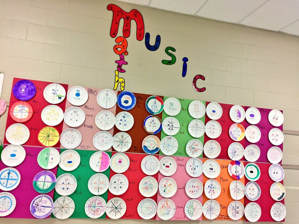 Image Result For Math And Music Fraction Paper Plates