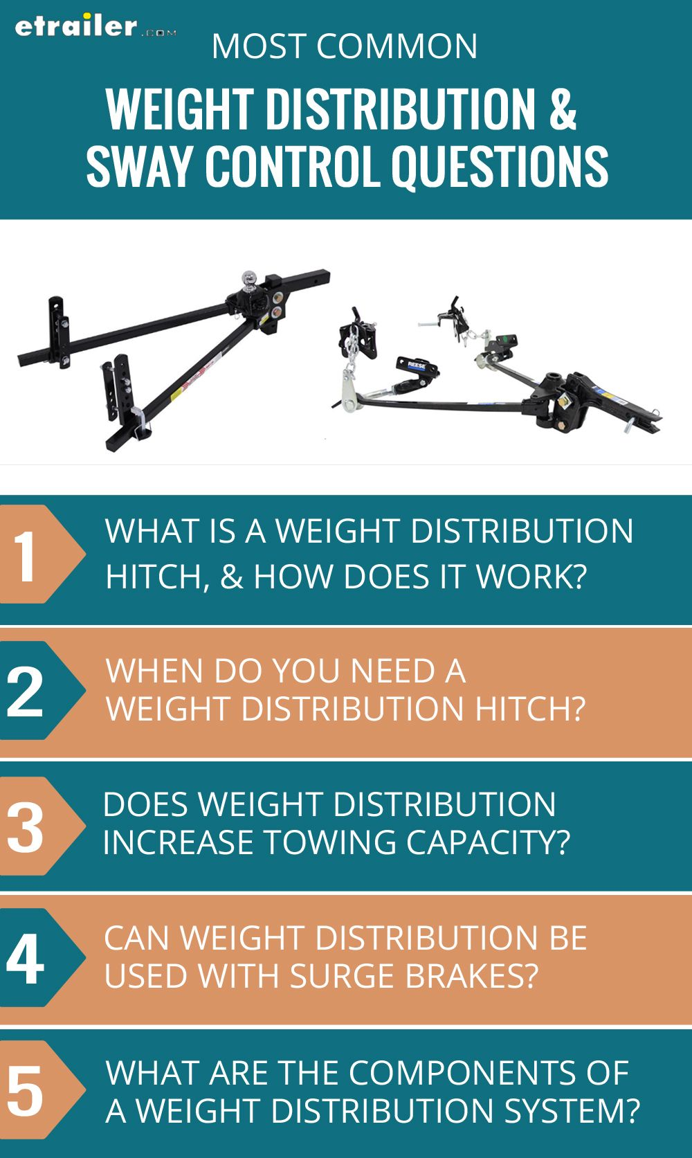 What is a weight distribution hitch, and how do you know