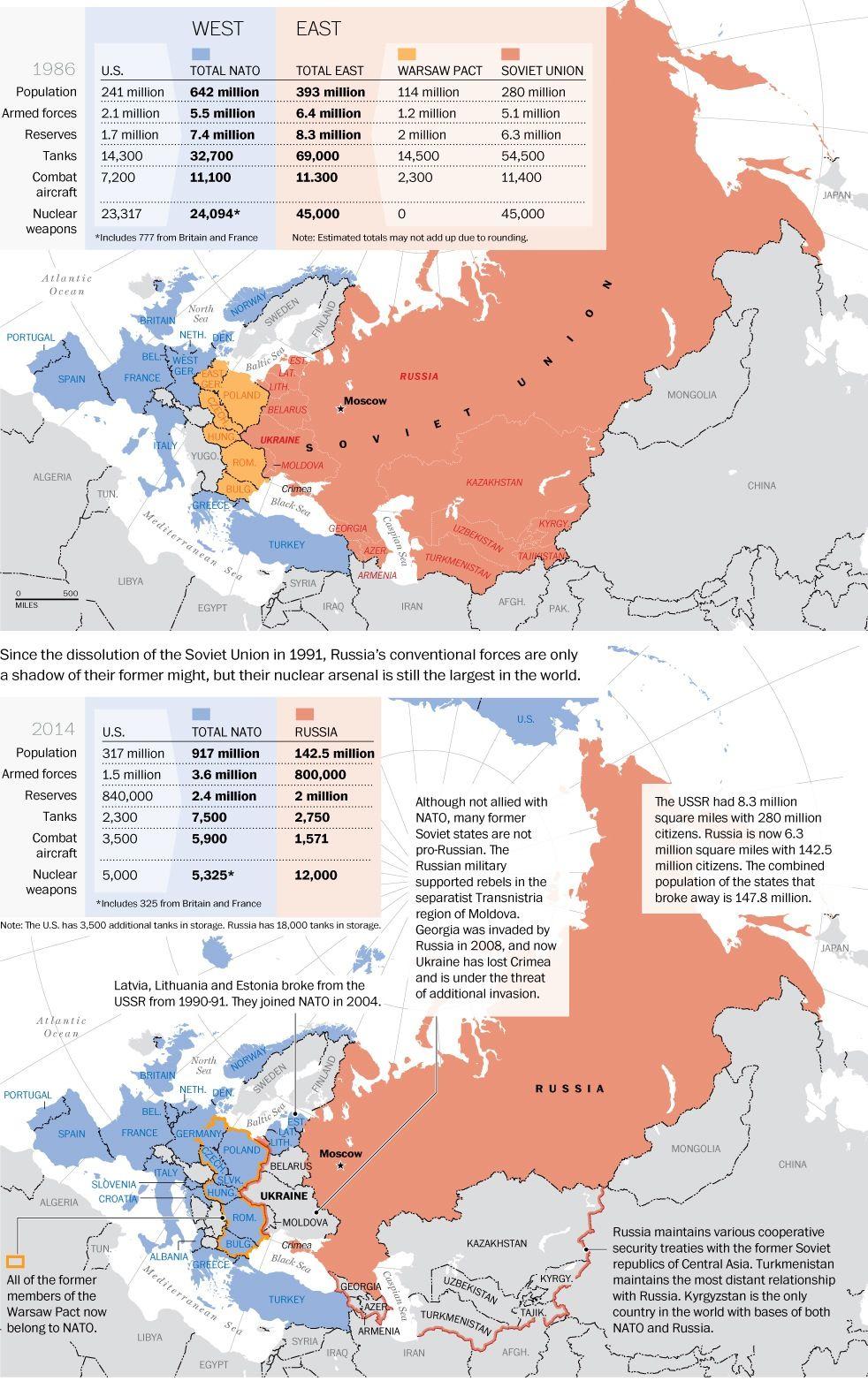 Nato Vs Warsaw Pact Historical Infographics Pinterest Warsaw