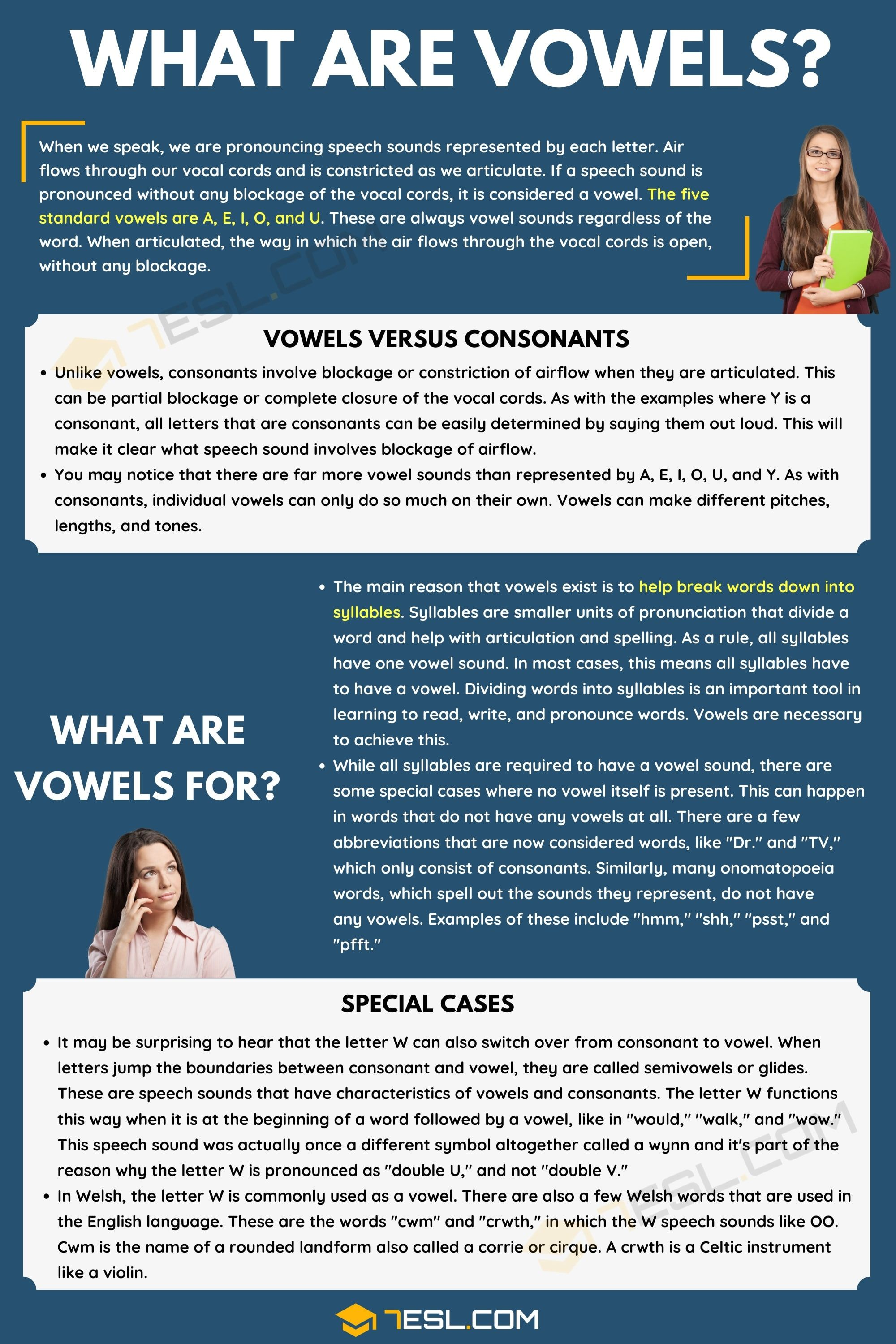 Vowels What They Are And Why We Have Them