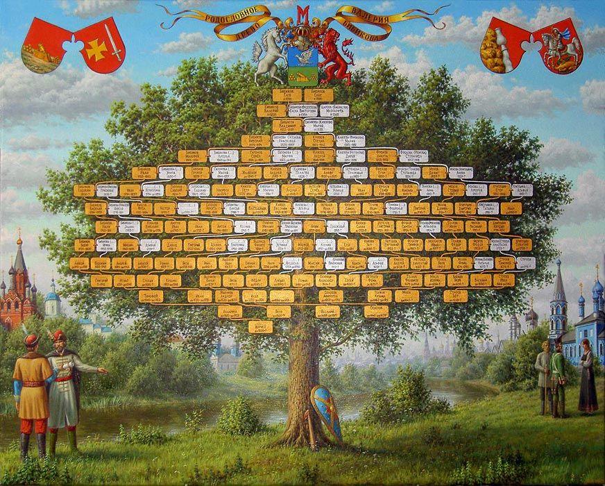 дерево потомков картинка мой лучший, справедливый