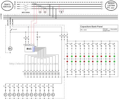 Wiring diagram panel kapasitor online schematic diagram cara membuat sendiri panel kapasitor bank industri menggunakan rvc rh pinterest co uk wiring diagram panel swarovskicordoba Images