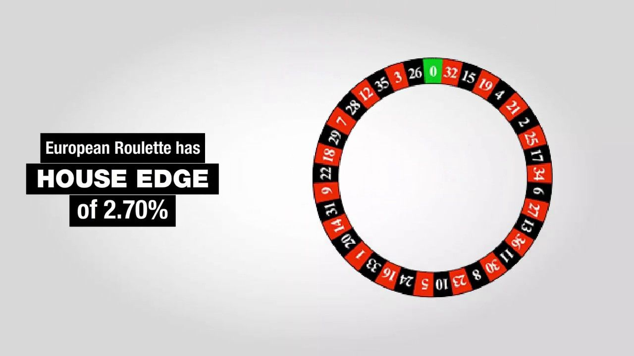 Learn Why #European #Roulette Is #Become Your #BestBet ...