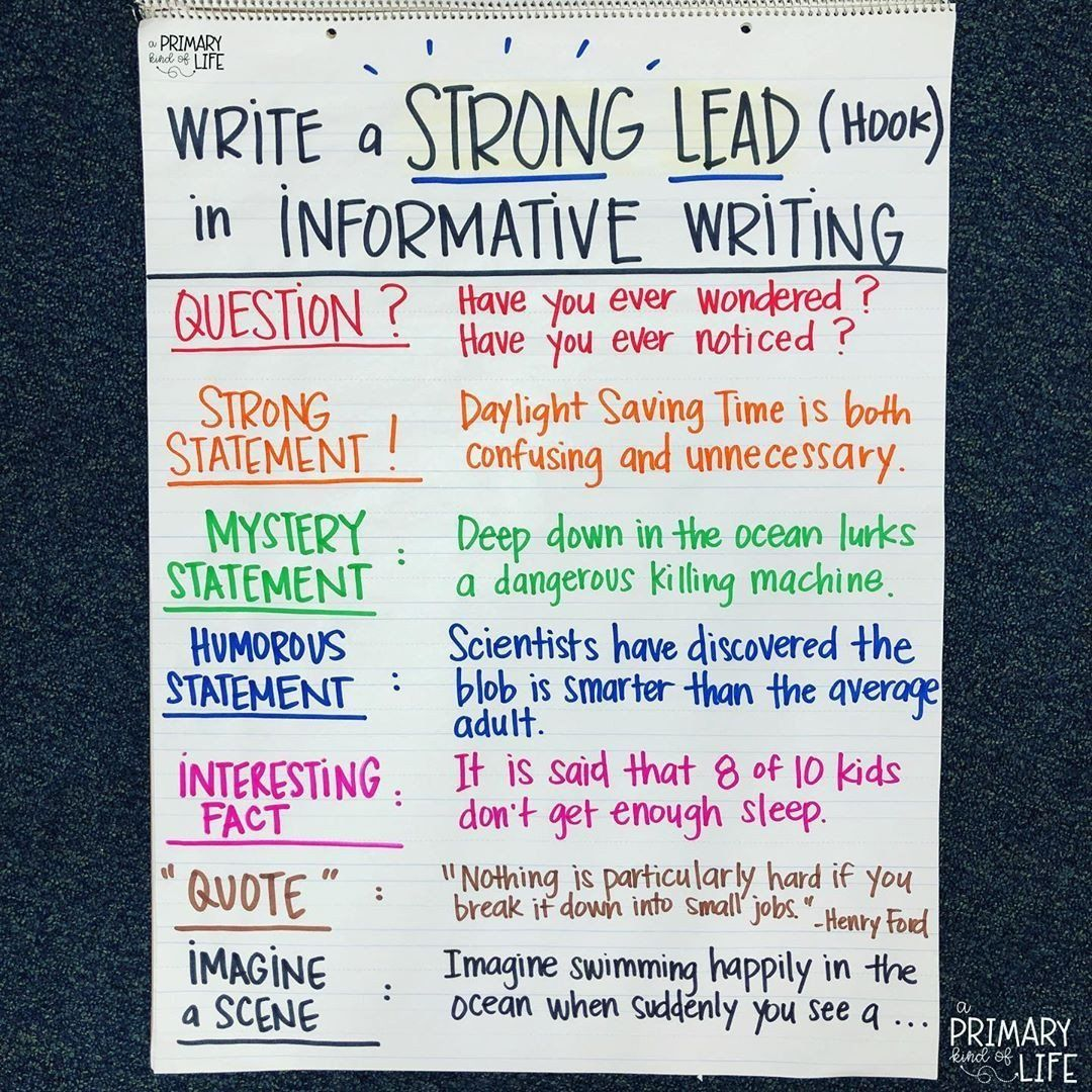 Writing Strong Leads Worksheet Writing Strong Leads Informative Hook Fourth Grade Anchor Explanatory Writing Teaching Writing Expository Writing