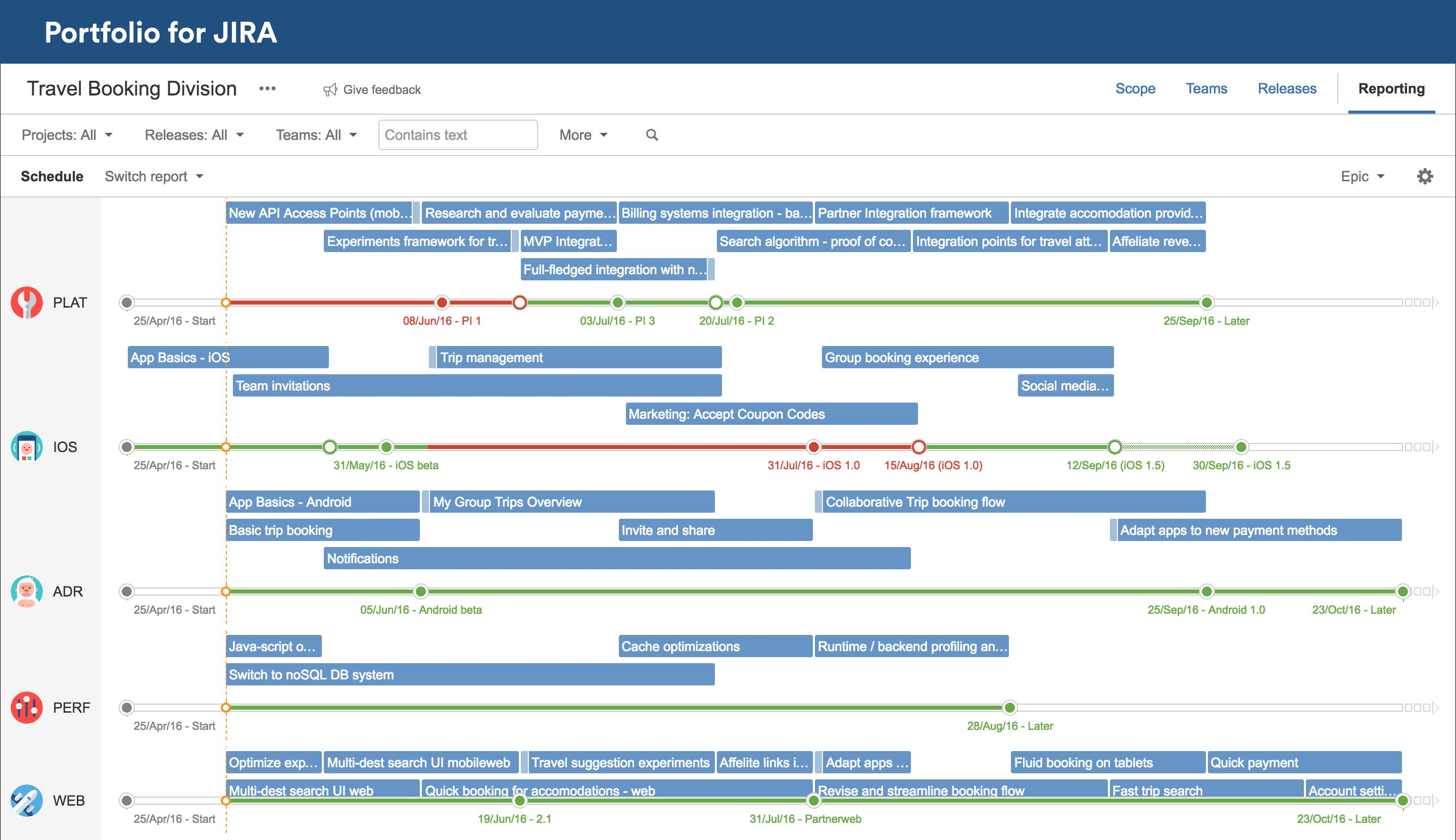 Portfolio For Jira Atlassian Portfolio Management Portfolio Business Development