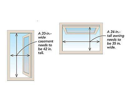 Awning and casement egress window graphic: understanding ...