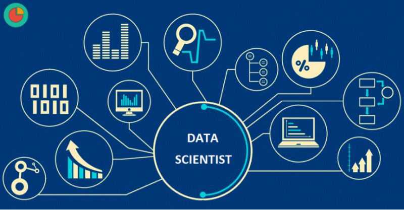 All About Dell Emc Data Science Certifications Analyticsexam