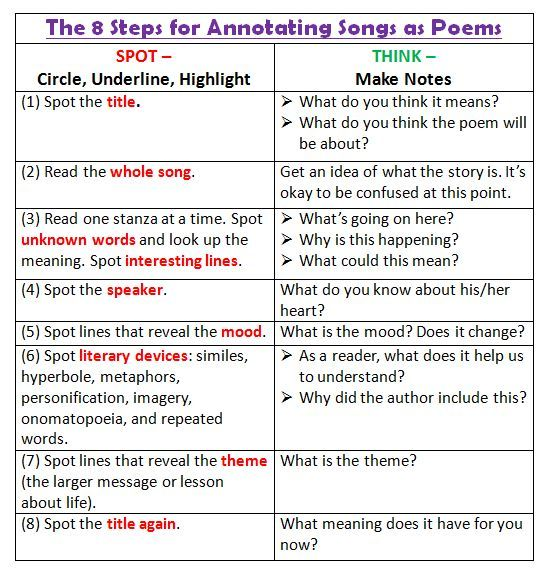 Breaking Down Poetry Analysis with Songs Worksheets, Language - poetrys analysis template