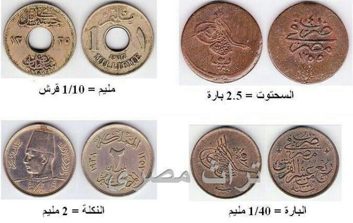 Old Egyptian Coins Historical