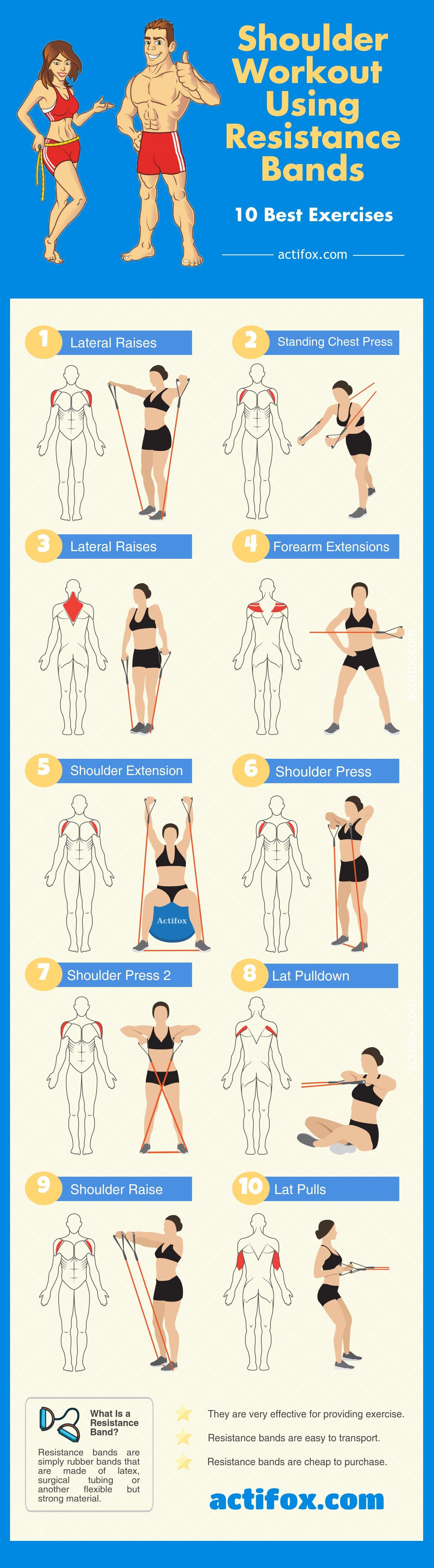 Shoulder Workout Using Resistance Bands 10 Best Exercises Shoulder Workout Best Exercise Bands Band Workout
