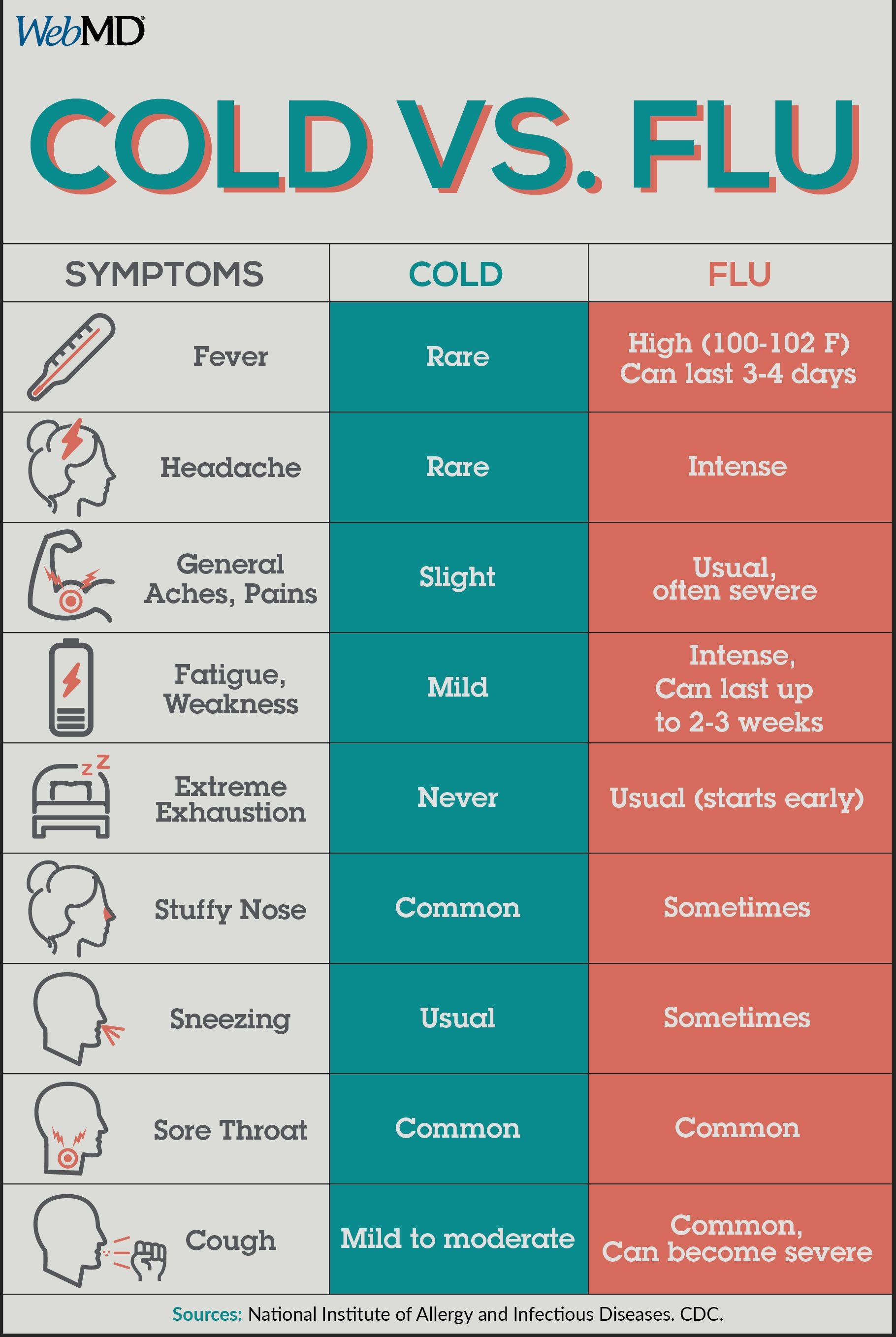 Pin on Cold Remedies