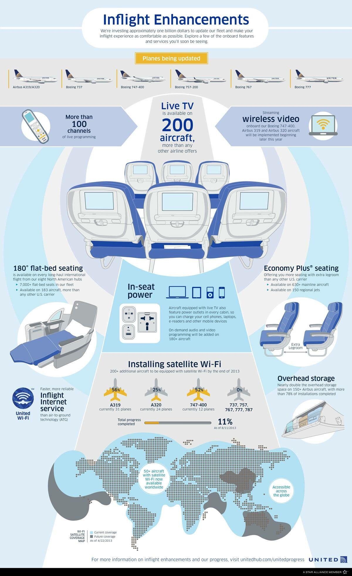 Economy Infographic, The unit, Data visualization