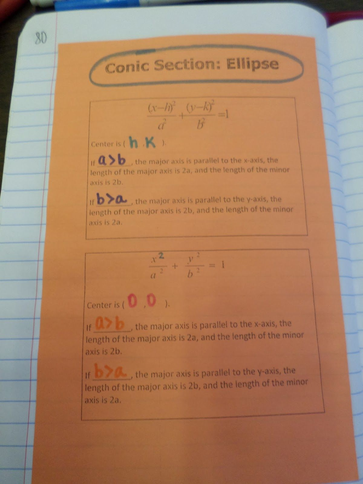 Conic Section Interactive Notebook Pages