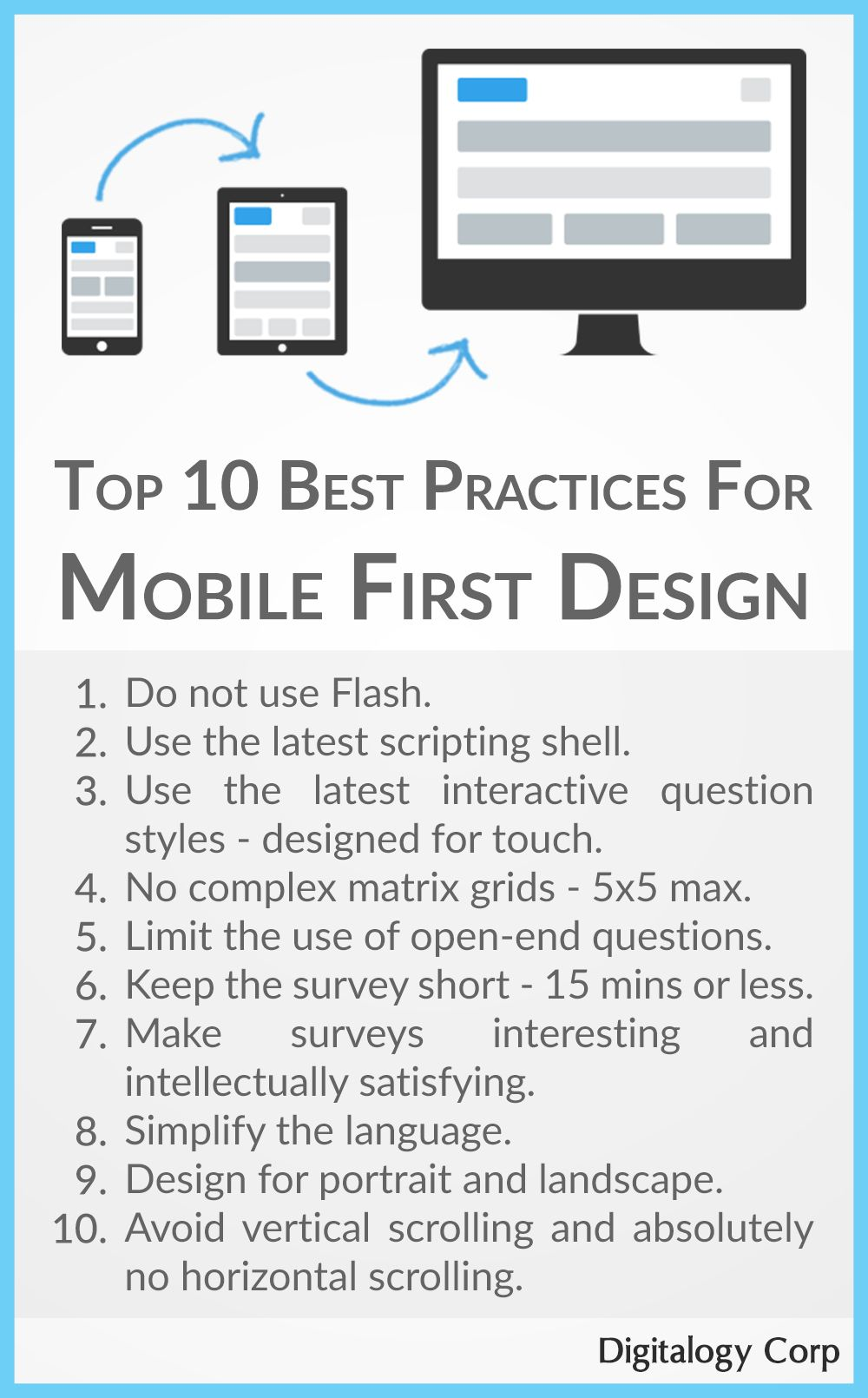 Top 10 Best Practices for Mobile First Design #mobile