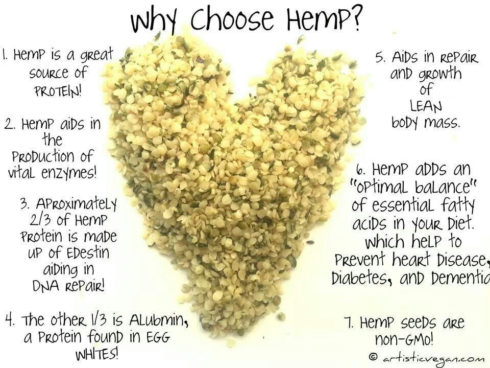 Hemp Hearts Get Your Hemp Hearts Hemp Seed Benefits Seeds Benefits Healthy