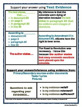 One of the shifts of the common core is Reading, writing and speaking grounded in evidence from text, both literary and informational