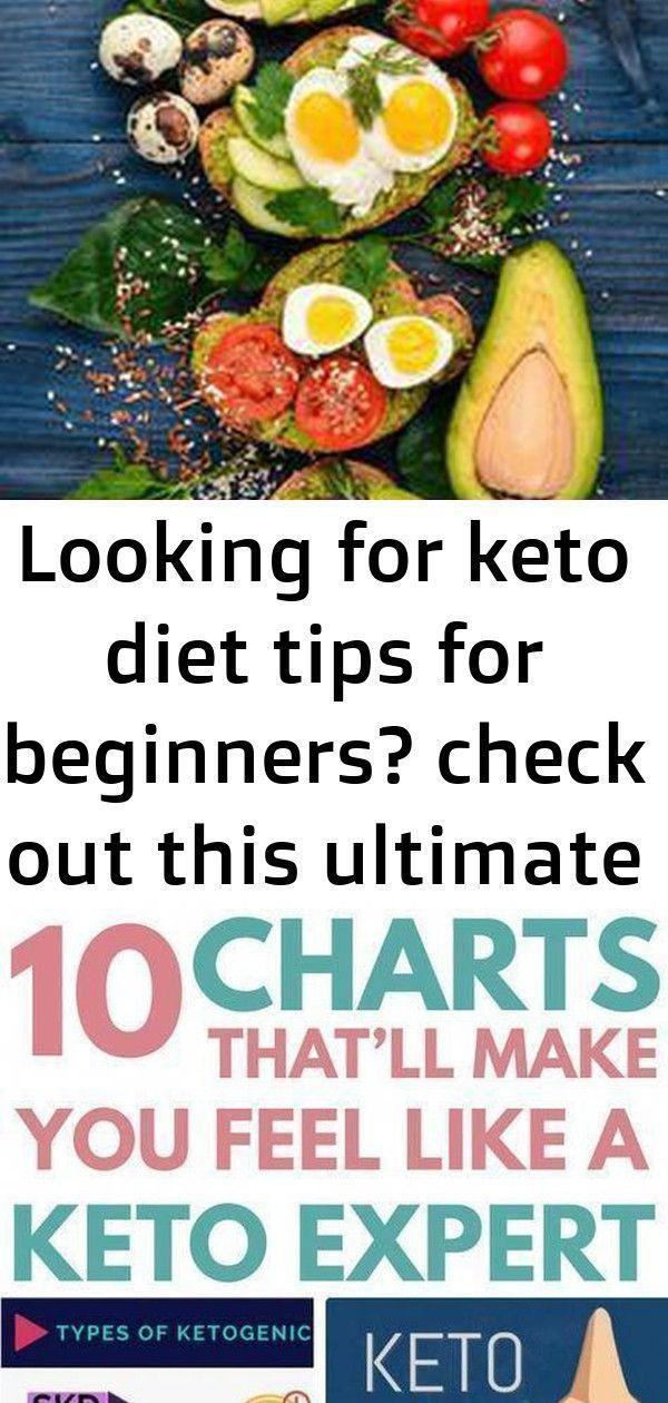 Photo of Auf der Suche nach Keto-Diät-Tipps für Anfänger? Lesen Sie diesen ultimativen Keto-Leitfaden für …