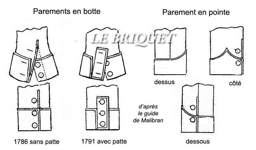 Dettaglio delle maniche della giacca | Napoleonské uniformy ...