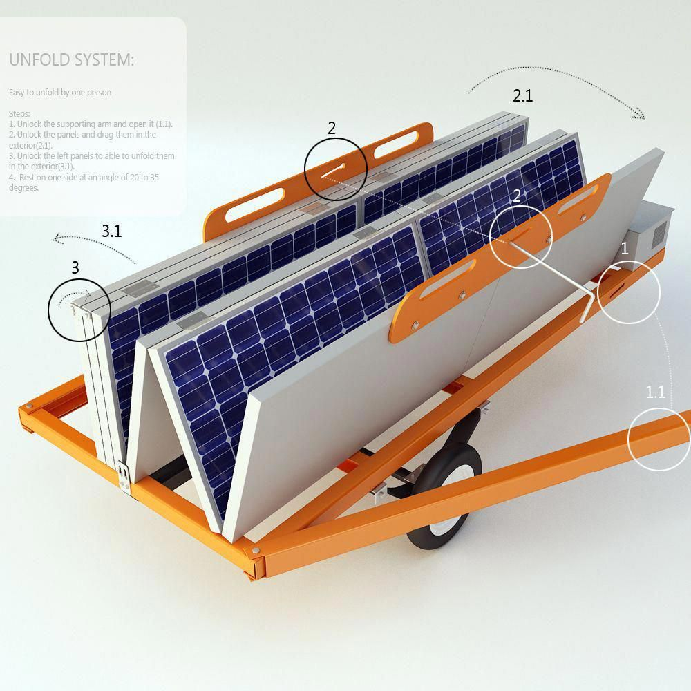 The Many Faces Of Solar Power In 2020 With Images Solar Energy Panels Solar Panels Best Solar Panels