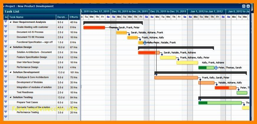 Home Remodeling Project Plan Template Best Of Unique Home Remodeling Project Pla Marketing Calendar Template Business Proposal Template Excel Calendar Template