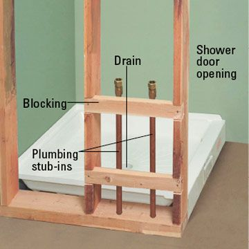 Raised Tub And Shower | Prefab Shower Pan Step 1 Using A Dimensional .