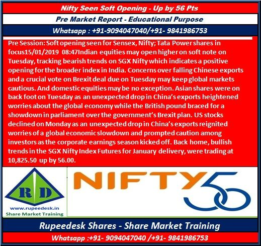 Intraday Nifty stock Option Call Put trading tips