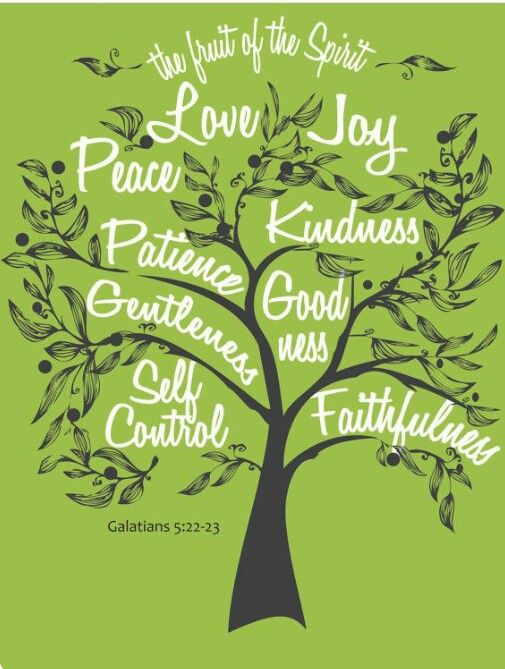Galatians 5 22 23 Fruit Of The Spirit To Remember