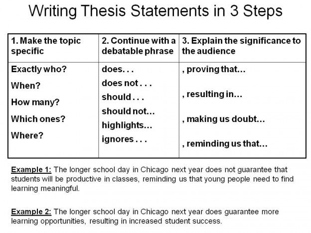 how to write a thesis statement middle school