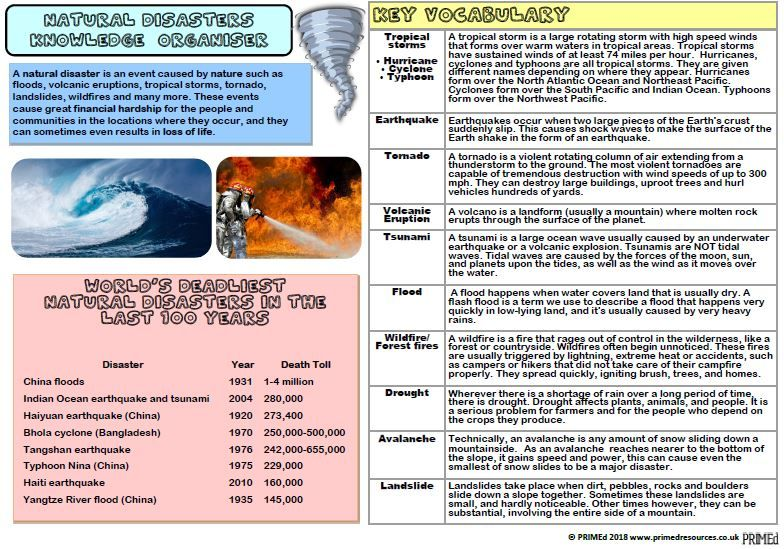 Ks2 Natural Disasters Knowledge Organiser Ko From Teacher Desk Resources Primary School Natural Disasters Online Classroom Resource Classroom
