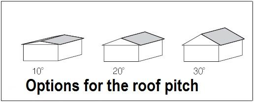 How To Figure Out A Roof Pitch For Your House Pitched Roof Roof Pitch