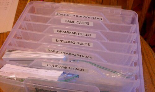 organizing logic of english cards  fundamentals  basic phonograms  spelling rules  grammer rules
