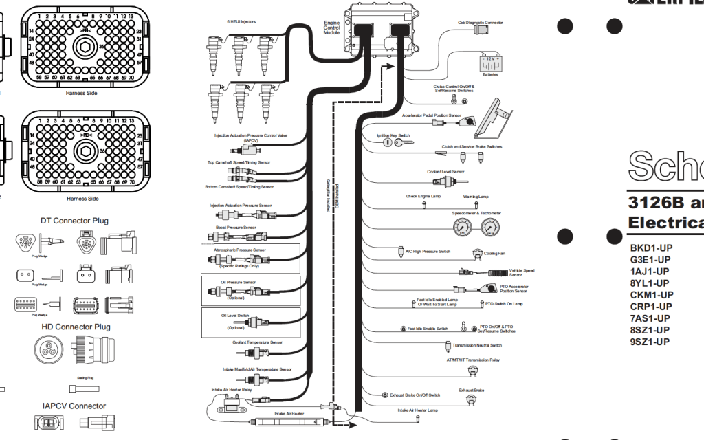 Various information for caterpillar ecm wiring diagrams