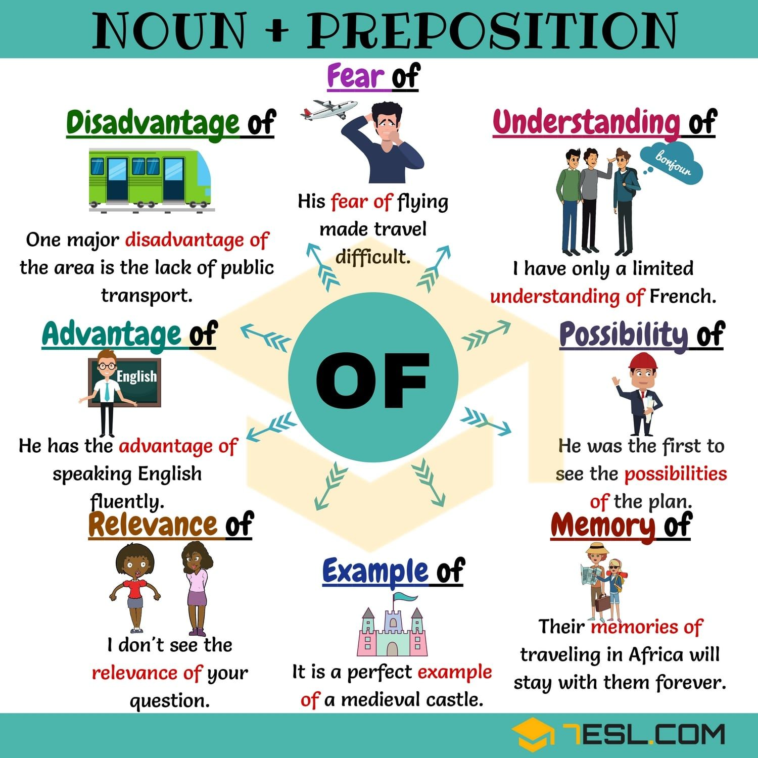 Noun Of 25 Common Noun Collocations With Of