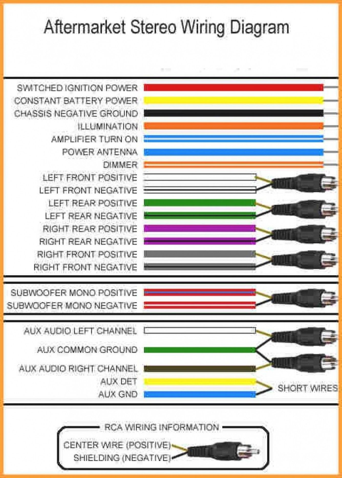 small resolution of pin by ryanben on diagram template speaker wire pioneer decks diagram