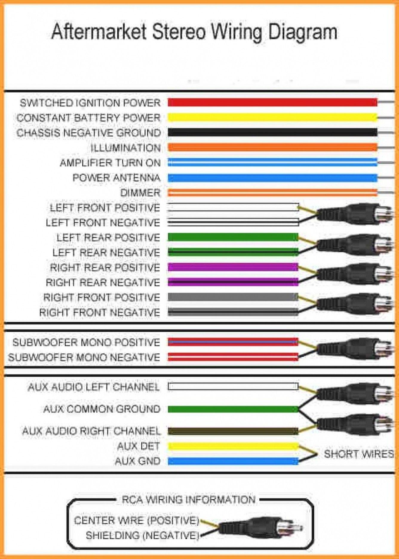 pin by ryanben on diagram template speaker wire pioneer decks diagram [ 1336 x 1871 Pixel ]