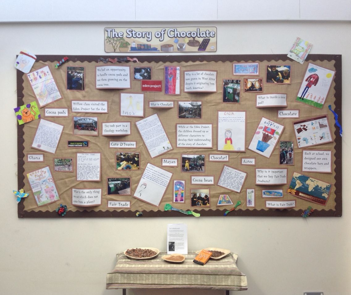 Art Ideas Ourselves Topic: The Story Of Chocolate Display, KS2 Topic