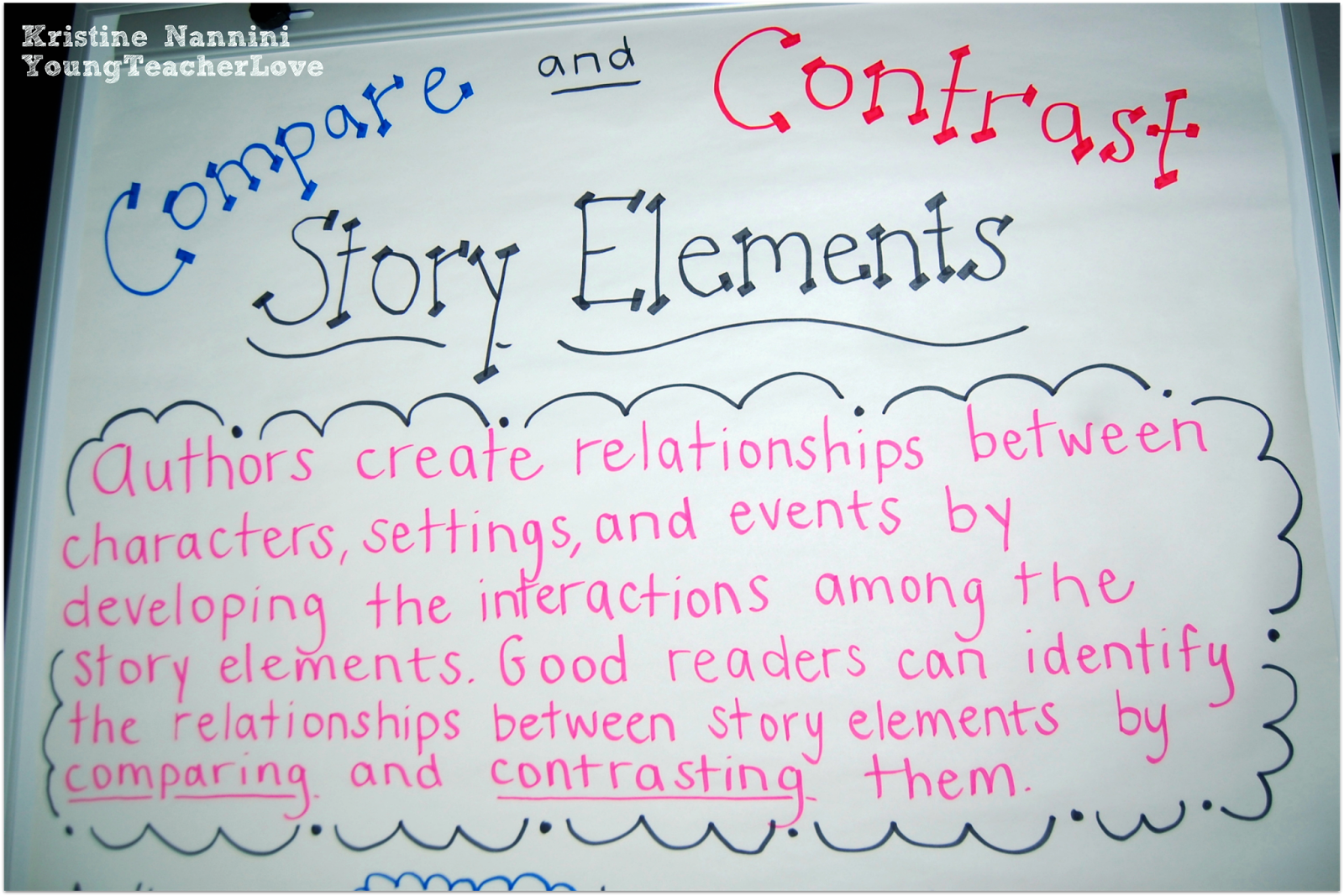 compare two characters essay Two character compare/contrast the main characters from the stories of mice and men and the scarlet ibis, lennie and doodle, have similar dependencies.