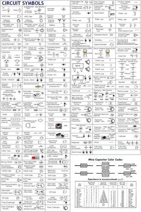 Schematic symbols chart electric circuit symbols a considerably schematic symbols chart electric circuit symbols a considerably complete alphabetized table keyboard keysfo Gallery