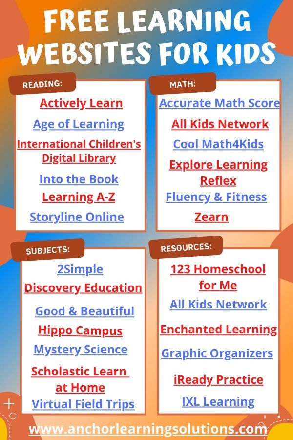 Free Learning Websites for Kids