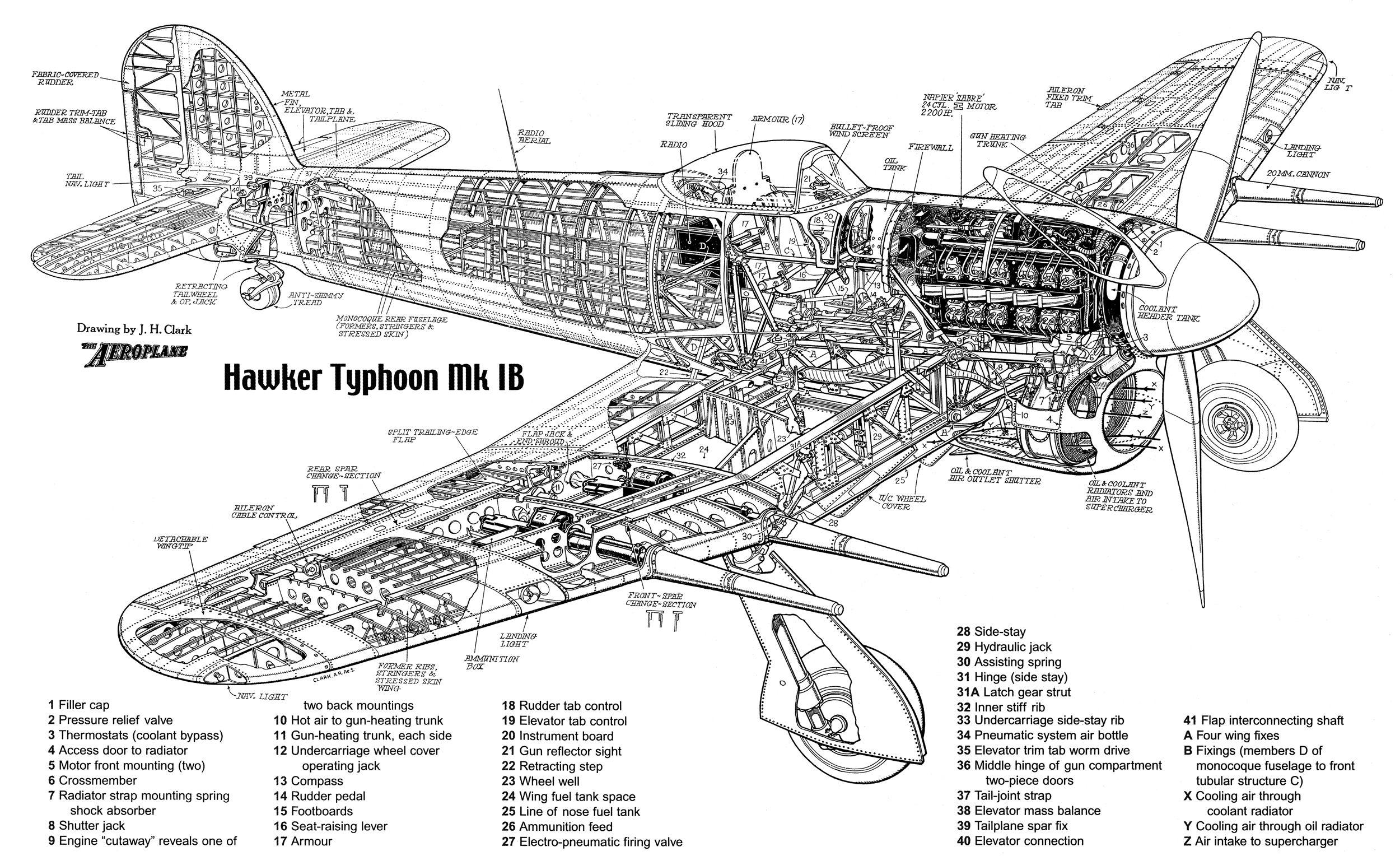 1941-1945 Hawker Typhoon (Tiffy in RAF slang) is a British