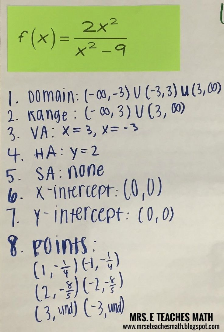 Worksheets Graphing Rational Functions Worksheet graphing rational functions activity mrseteachesmath blogspot com com