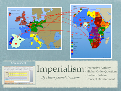 relationship between industrialism and imperialism meaning