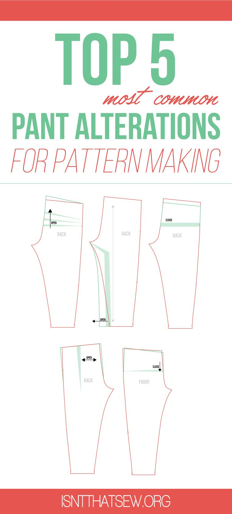 The top 5 most common pant alterations | Pinterest | Patterns ...